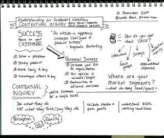 Mary Sauer Games discussing Contextual Inquiry | by Siriomi