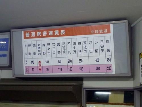 Hokuriku Railroad Shin-Nishi-Kanazawa Station   by Kzaral