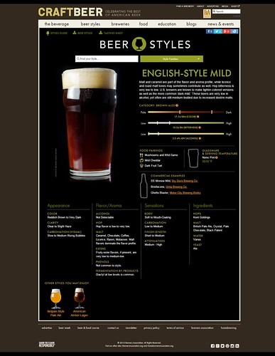 English-Style Mild Ale guidelines | by Thomas Cizauskas