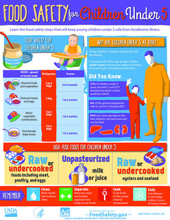 Food Safety for Children Under 5 | by USDA Food Safety