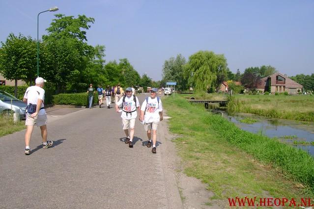 Utrecht               05-07-2008      30 Km (29)