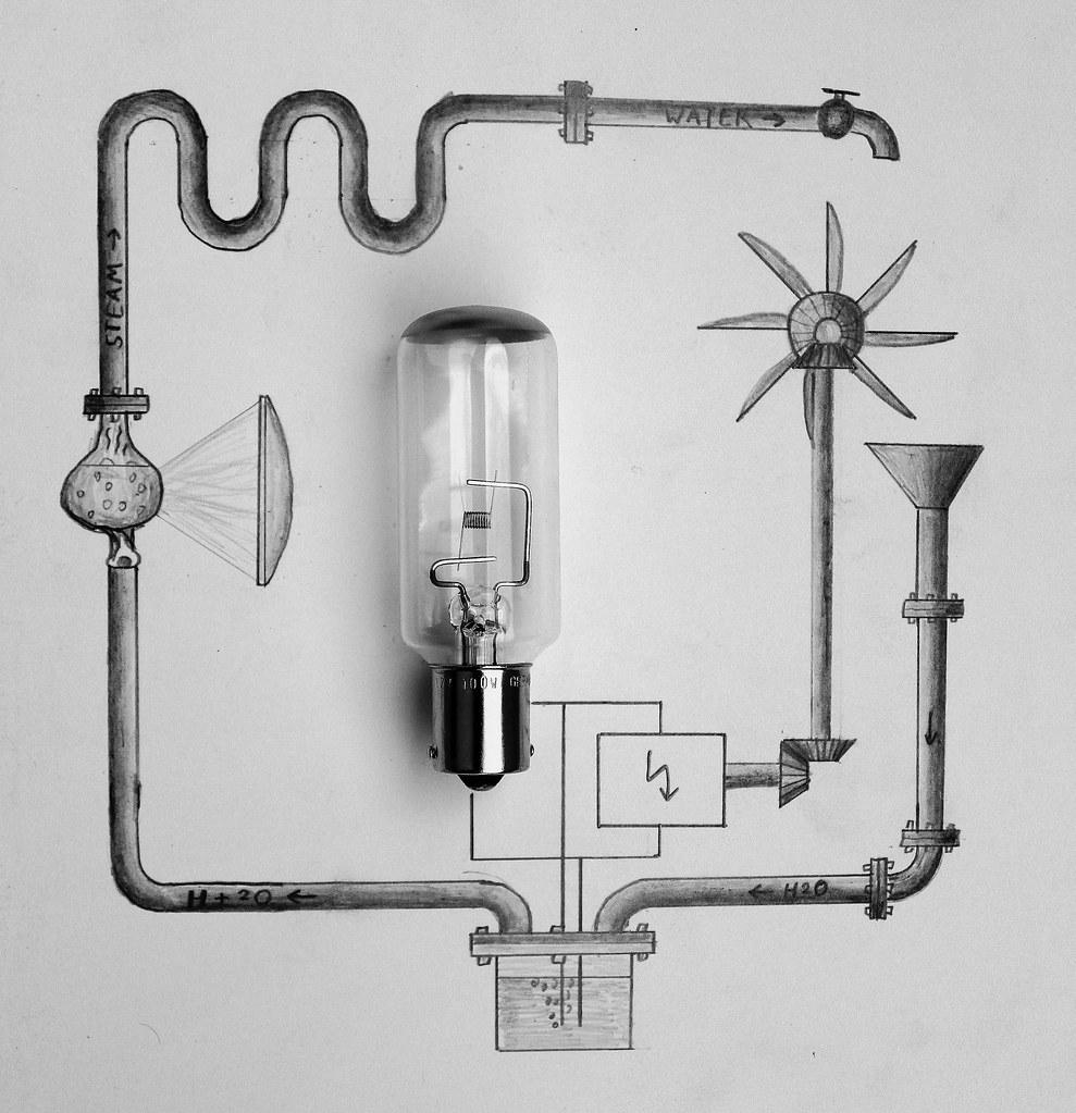 FlickrFriday: #Electricity