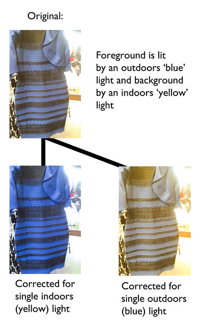 #TheDress Illusion - corrected tints