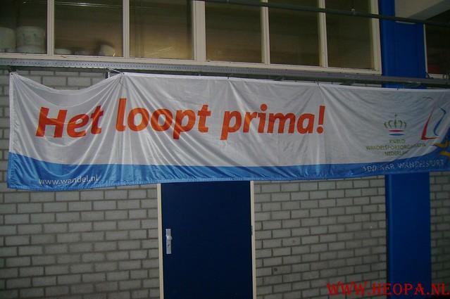 Utrecht               05-07-2008      30 Km (2)