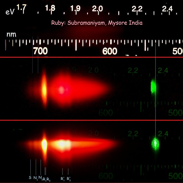 Mysore Ruby: Emission Spectrum from Green Light