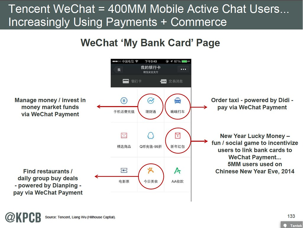 Tencent WeChat = 400MM Mobile Active Chat Users... Increasingly Using Payments + Commerce