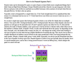 How to do Punnett Squares Part 1 | by draechaeli