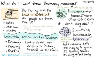 2015-02-12b What do I want from Thursday evenings -- index card #consulting #experiment #leisure #evening #relax -- ref 2015-02-05 | by sachac