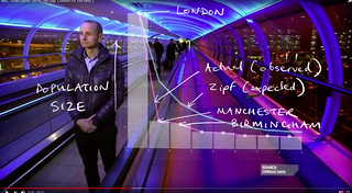 Mind the Gap (Zipf's Law): London vs. Manchester and the rest with Evan Davis @EvanHD #SecondCity