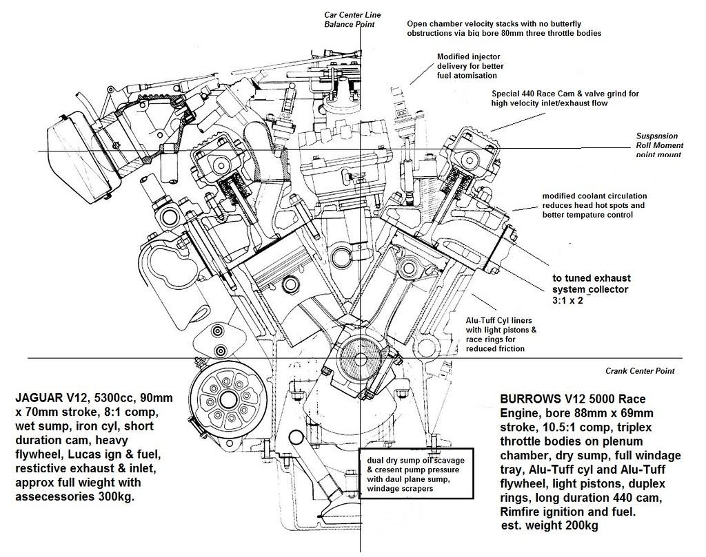 Jaguar Xjs V12 Engine Diagram - Wiring Diagram Rows on