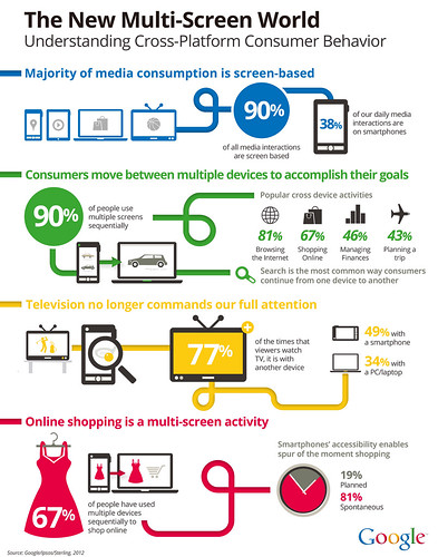 multi-screen-world-infographic_infographics