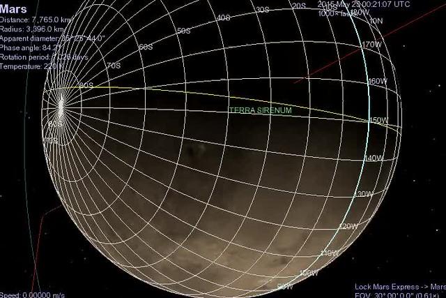 Mars Express orbit animation 25-27 May 2015