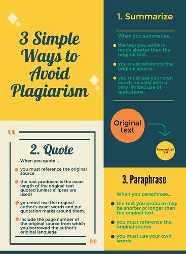 How to Defend Against Online Plagiarism | by harrisxiong