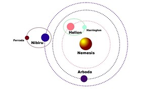 Nibiru system with moons and planets | lovsong | Flickr