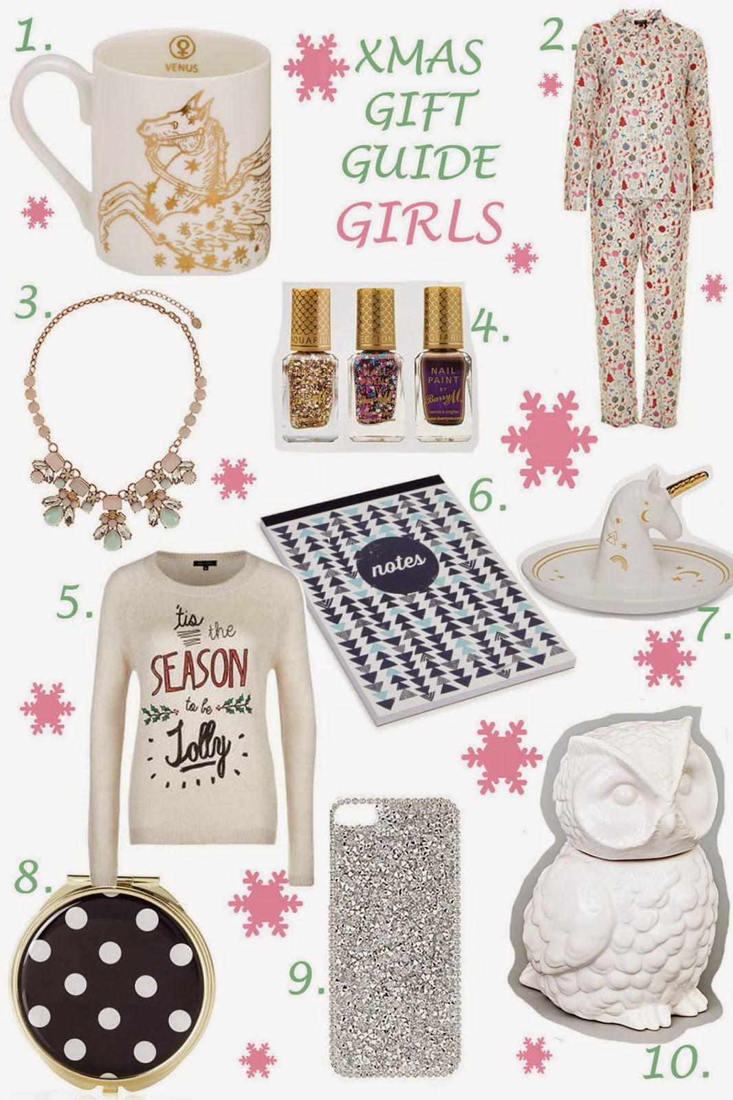 My Christmas Gift Guide for Girls
