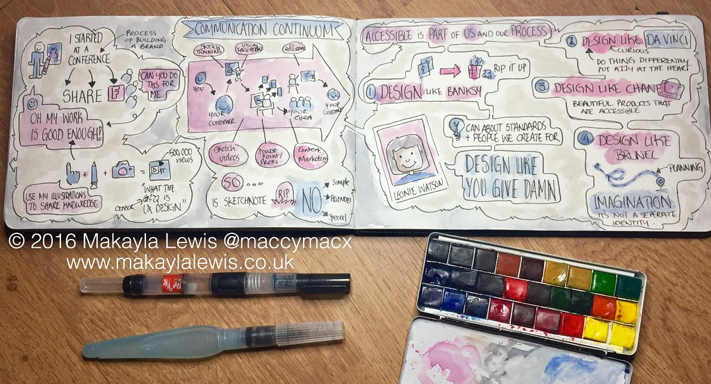 "[Page 3] #Sketchnotes from #SketchnoteLDN ""Sketchnoting and UX"" Feat. Sara Michelazzo and Matthew Magain (Drawn by Makayla Lewis)"