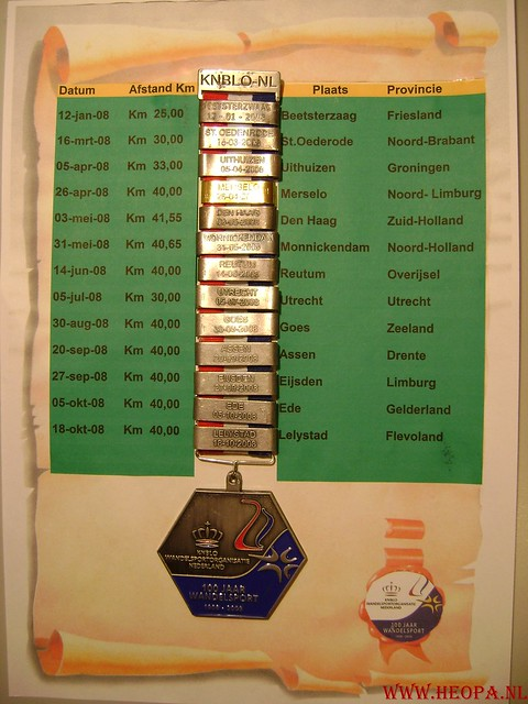 Lelystad           18-10-2008       40.5 Km (86)