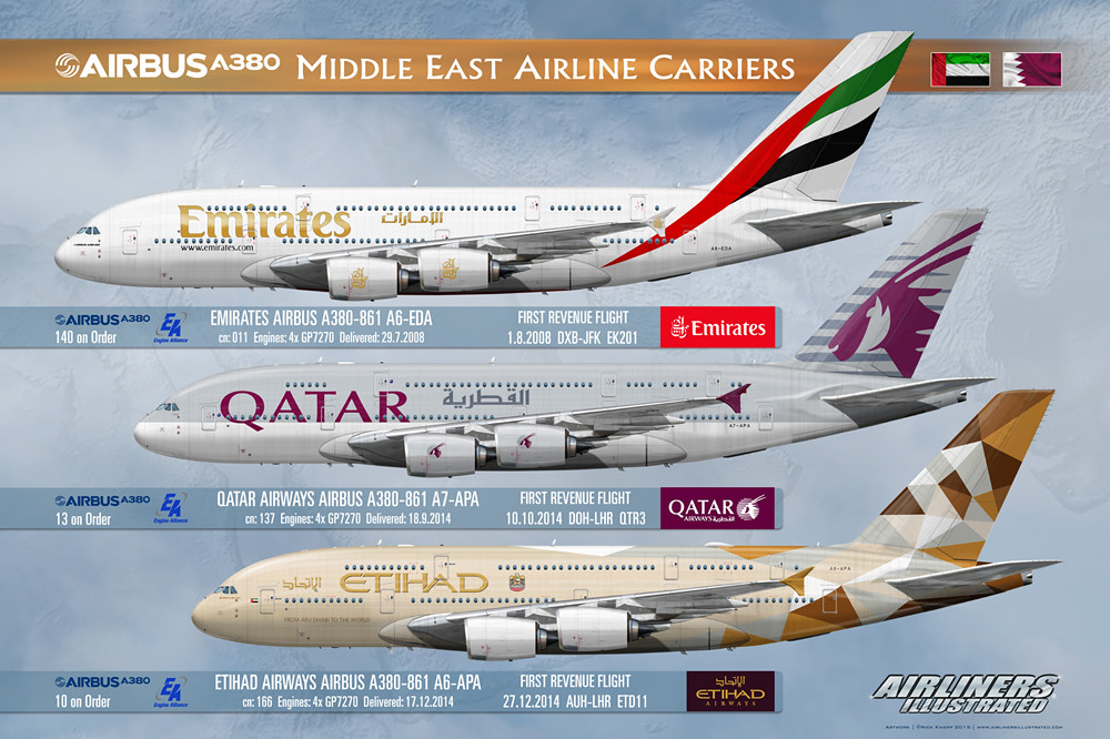 Airbus A380 Middle East Airline Carriers Final Realistic A Flickr