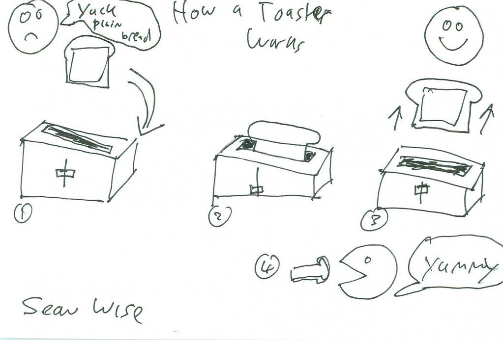 toaster diagram workshop exercises from my visual thinking\u2026 flickrToaster Diagram #2