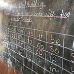 Teaching aids on the blackboard