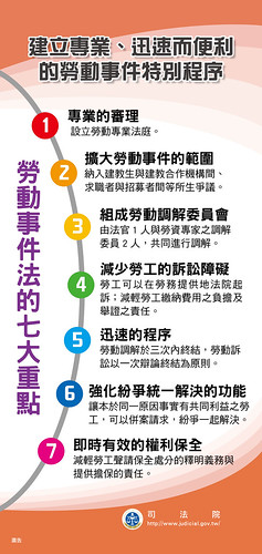 圖02.勞動事件法的七大重點