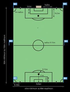 قانون كرة القدم الخماسي ومقاسات ملعب كرة القدم قانون كرة Flickr