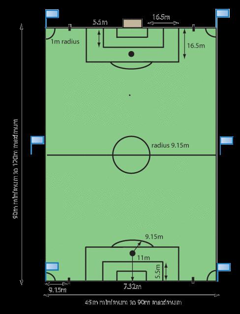 مصطنع إدراكي الأساسي طول وعرض ملعب كرة القدم بالمتر Comertinsaat Com