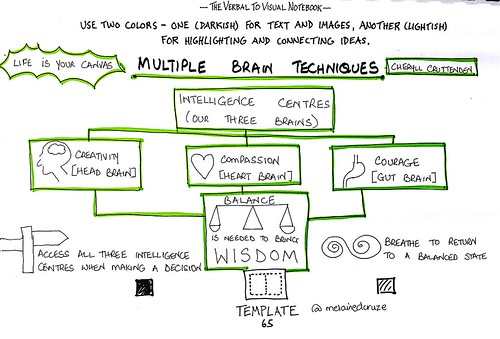 Multiple brain techniques