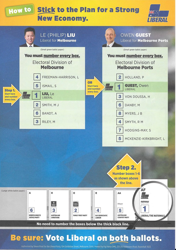 Liberal How-to-Vote, Divisions of Melbourne and Melbourne Ports