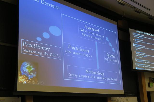 Graduate Program Team 1, Process Overview