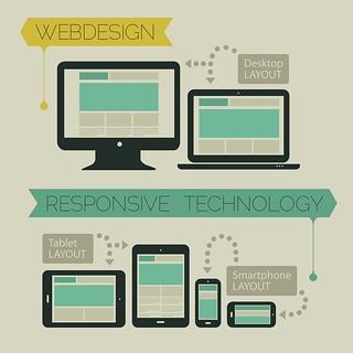 Google Mobile Friendly Update! Is your site ready? #mobilegeddon #ResponsiveDesign #webdesign #wordpress #graphicdesign #logodesign #socialmediabranding #socialmedia #webhosting #googleapps #seo #ppc #marketing #glendale #caspianservices | by caspianservices