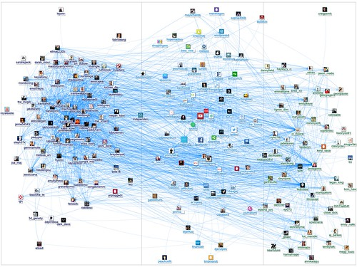 BCM112 Twitter Search Visualisation Thursday 02 04 2015 Replies, Mentions, Follows 1k Tweets | by Crypticommonicon
