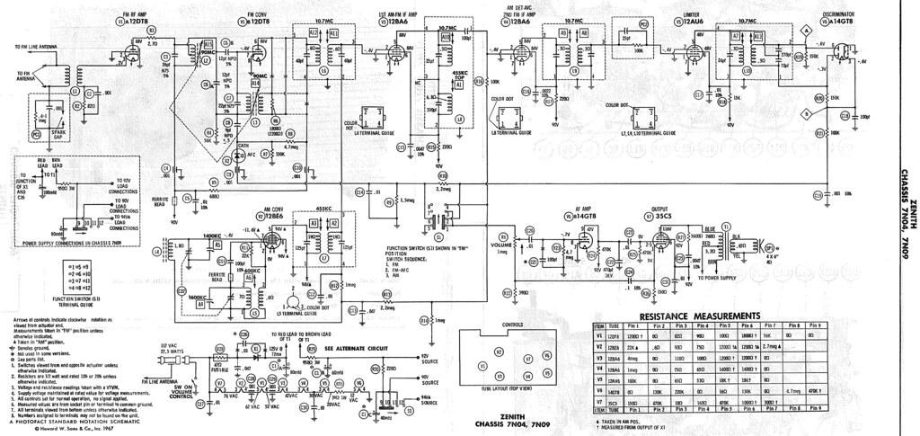 Zenith Schematics - Wiring Schematics on