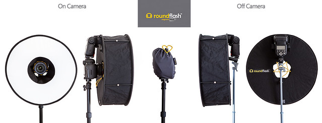 RoundFlash - the Collapsible Ring Light & Soft Box