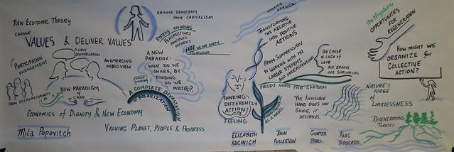 Plenary 05 MakingSenseInEconomicsEthicsAndPolicy