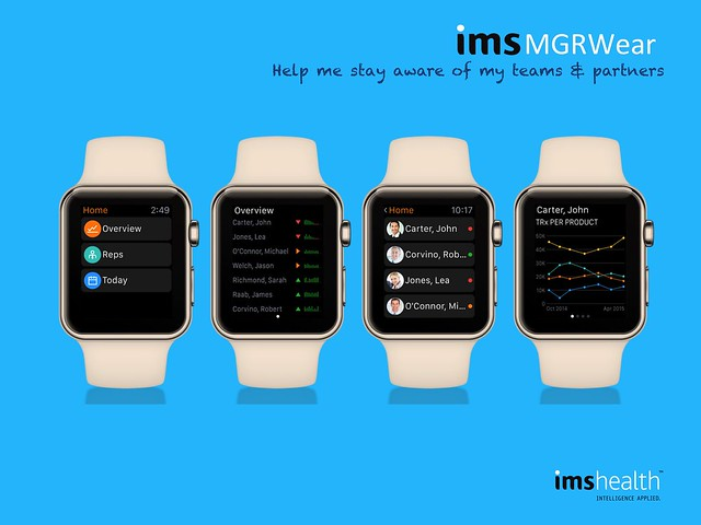 Product Review: Two Apple Watch Enterprise Apps Launched