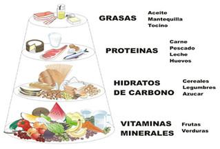 nutrientes | by sanoyfelizco