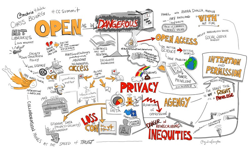Open as in Dangerous @mchris4duke #ccsummit keynote #viznotes + panel with @amirad @jambina