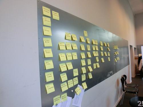 Work Board during #smkfridays  #nodw15