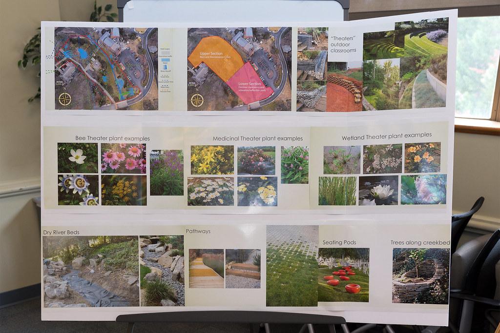 Permaculture Design Presentations