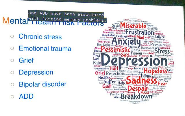 Mental Health Risk Factors For Memory Loss - In Explore