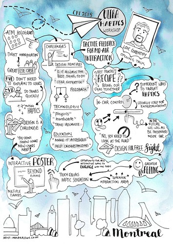 Sketchnotes from ACM CHI 2018 workshop on Mid-Air Haptics for Control Interfaces in Montreal Canada on 21 April 2018. | by maccymacx