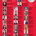 Powerhouse Presenters: ACRM Annual Conference 2018