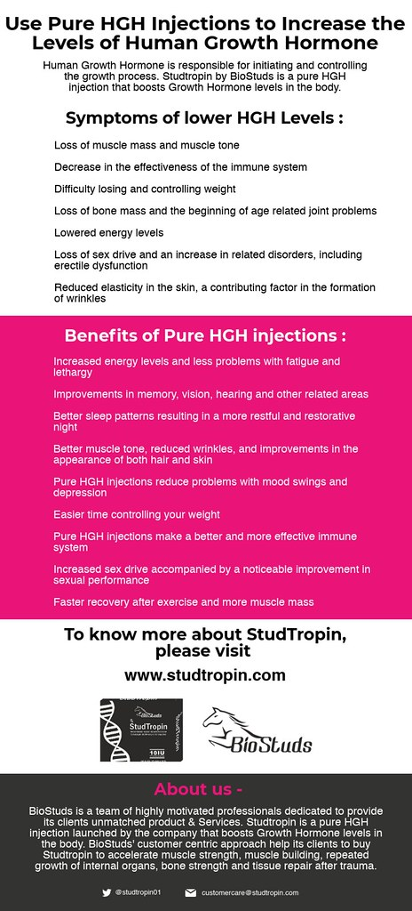 Use Pure HGH Injections to Increase the Levels of Human Gr