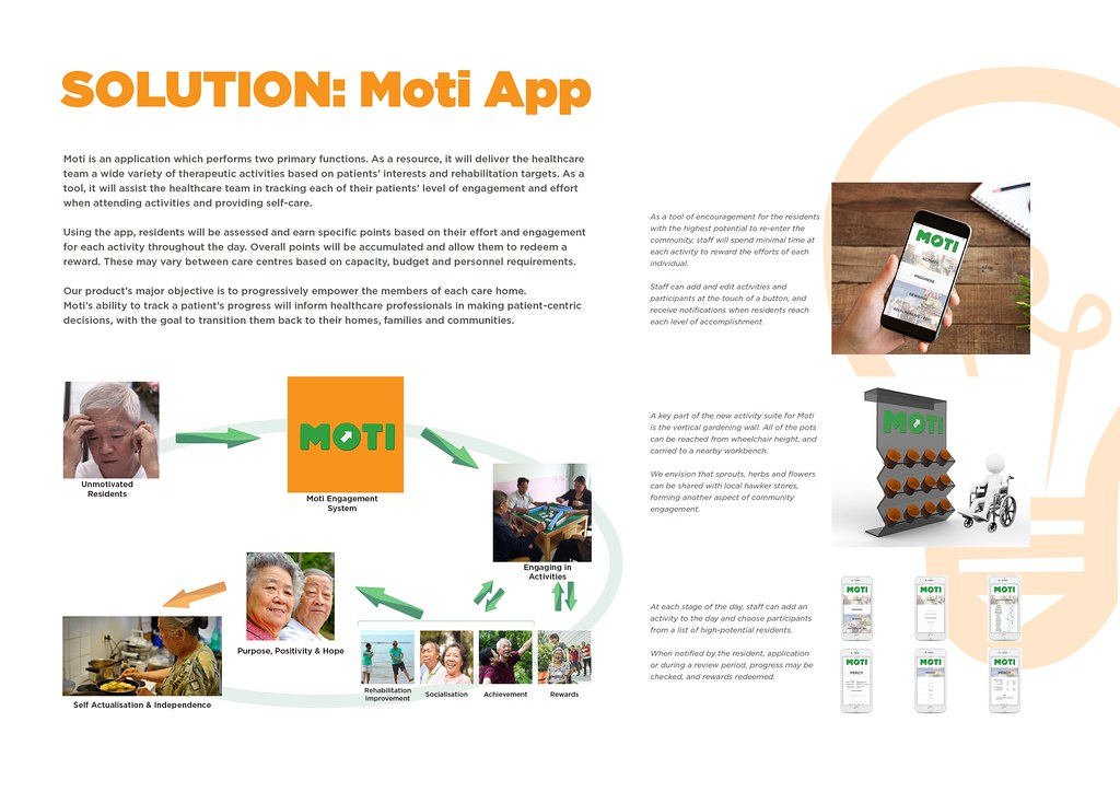Moti App | Moti is an application which performs two primary