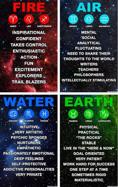 triple air sign astrology