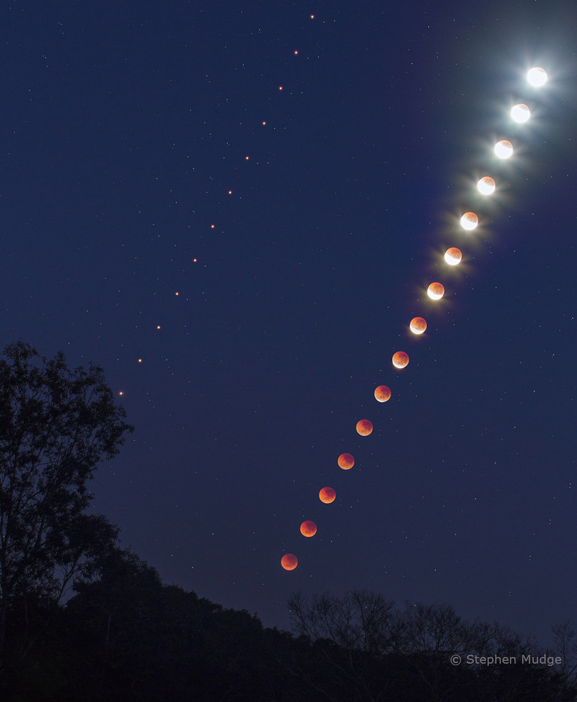 Lunar Eclipse with Mars 28Jul18 small