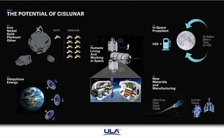 Infographic: Potential of CisLunar | by United Launch Alliance