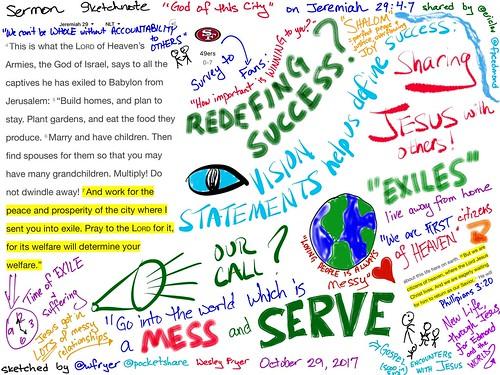 Sketchnote on Jeremiah 29:4-7 | by Wesley Fryer
