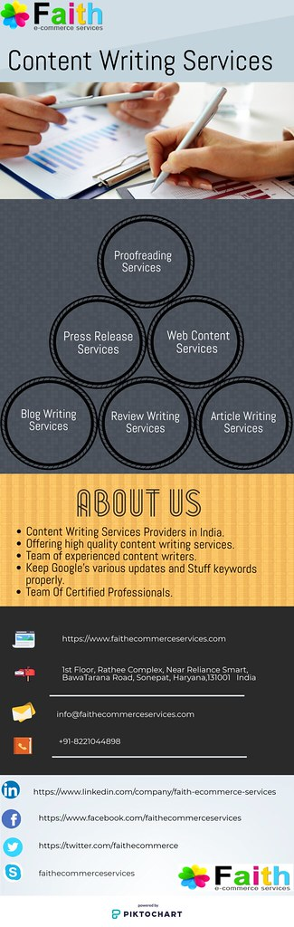 Content writing service providers